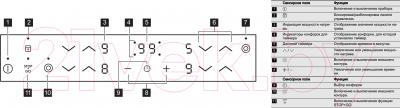 Электрическая варочная панель AEG HK563402XB
