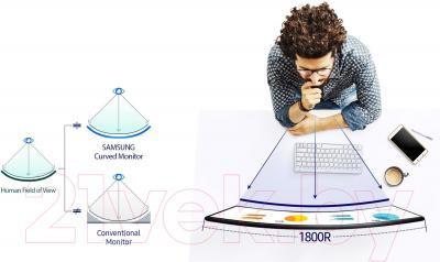 Монитор Samsung C32F391FWI (LC32F391FWIXCI)
