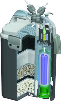 Фильтр для аквариума Aquael Unimax 250 / 103107