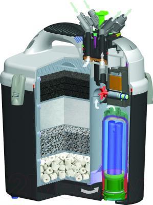 Фильтр для аквариума Aquael Unimax 500 103108