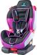 Автокресло Caretero Sport Turbo Isofix (фиолетовый) -