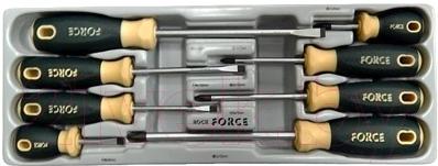 Набор однотипного инструмента RockForce 2084