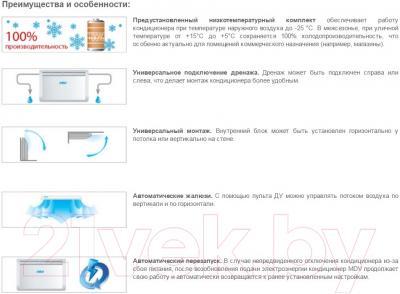 Сплит-система MDV MDUE-24HRN1/MDOU-24HN1