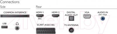 Телевизор Philips 22PFT4031/60