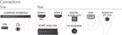 Телевизор Philips 24PHT4031/60