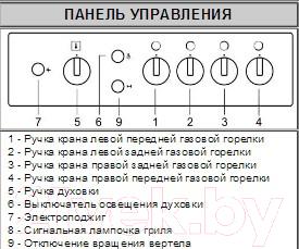 Плита газовая Mora PS213MW4