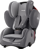 Автокресло Recaro Young Sport Hero (Aluminium Grey) -