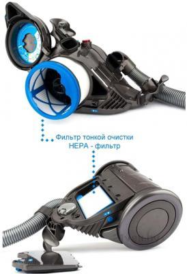 Пылесос Dyson DC22 Motorhead - система фильтрации