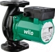 Циркуляционный насос Wilo TOP-STG 30/10 EM (2131676) -