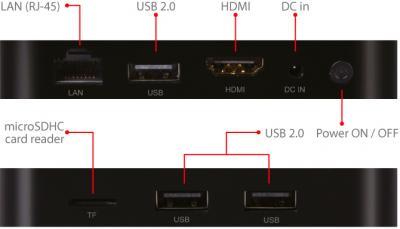 Медиаплеер IconBIT Toucan Nano SX Pro - входы/выходы