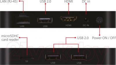 Медиаплеер IconBIT Toucan Nano SX - разъемы