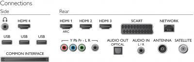 Телевизор Philips 42PFL6008S/60 - входы/выходы