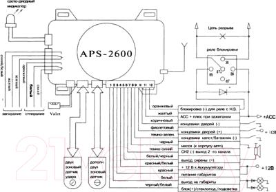 Автосигнализация Sheriff APS-2600 - Схема включения APS-2600