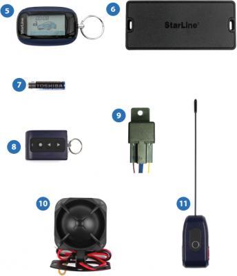 Автосигнализация StarLine B64 - комплектация