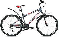Велосипед Forward Sporting 1.0 2017 (17, серый матовый) -