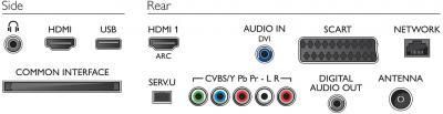 Телевизор Philips 32PFL3018T/60 - входы/выходы