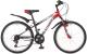Велосипед Stinger Caiman 24SHV.CAIMAN.14RD7 -