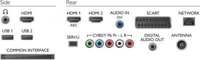 Телевизор Philips 40PFL4418T/60 - входы/выходы