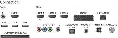 Телевизор Philips 42PFL7008S/60 - входы/выходы