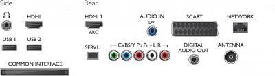 Телевизор Philips 40PFL3108T/60 - входы/выходы