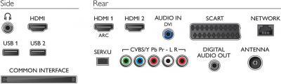 Телевизор Philips 32PFL4508T/60 - входы/выходы