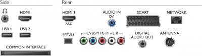 Телевизор Philips 46PFL3208T/60 - входы/выходы