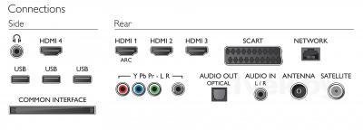 Телевизор Philips 47PFL7108S/60 - интерфейсы