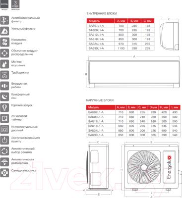 Сплит-система Energolux Lausanne SAS24L1-A