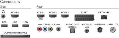 Телевизор Philips 40PFL8008S/60 - входы/выходы