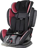 Автокресло Lorelli Magic Premium Red (10070851638) -