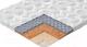 Наматрасник/защитный чехол EOS Релакс 90x200 (бязь) -