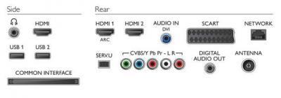 Телевизор Philips 32PFL5008T/60 - входы/выходы
