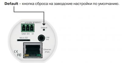 IP-камера Evidence APIX Compact / M1 (f=4.2mm) - Разъемы, подключение