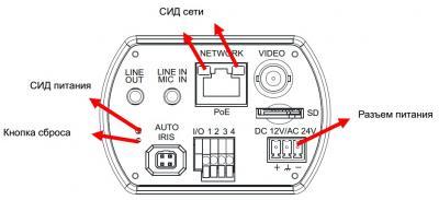 IP-камера Evidence APIX Box / M1 - Схема подключений