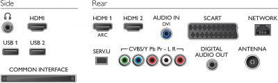 Телевизор Philips 46PFL4418T/60 - интерфейсы