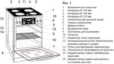 Плита электрическая Fagor 5CF-4VMCX