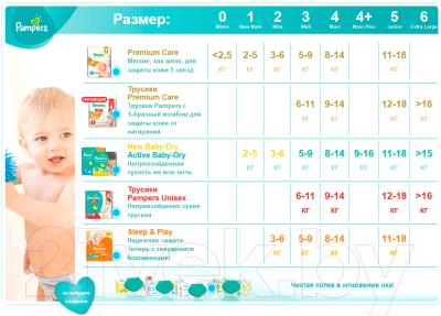 Подгузники Pampers Active Baby-Dry 5 Junior (58шт)