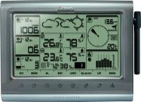 Метеостанция цифровая Oregon Scientific WMR200 -