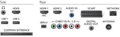 Телевизор Philips 42PFL5038T/60 - интерфейсы
