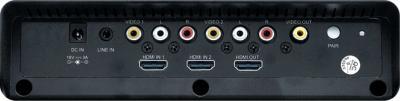 Мультимедиа акустика Sven SB-550 (черный) - разъемы