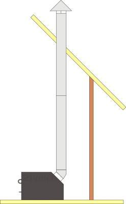 Печь отопительно-варочная 1ВПК ПУК (ПОВ.ПУК) - вариант установки