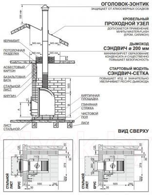 Печь-каменка Теплодар Каскад 18 ЛКП Панорама - установка