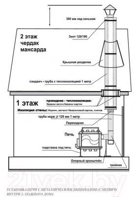 Печь отопительная Бренеран АОТ-14 тип 02 - схема подключения