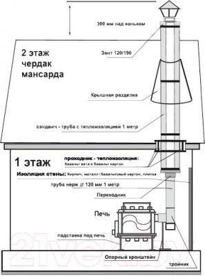 Печь отопительная Бренеран АОТ-16 тип 03 - установка внутри дома с металлическим дымоходом