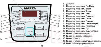 Мультиварка Marta MT-1965 (черный/сталь)