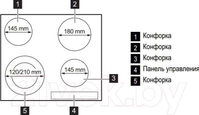 Электрическая варочная панель Electrolux EHF96241FK