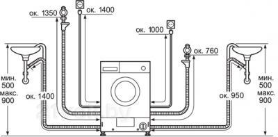 Стирально-сушильная машина Bosch WKD28540OE - схема установки