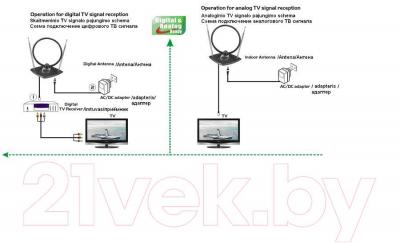 Цифровая антенна для тв TV Star T-415 UHF - Схема подключения