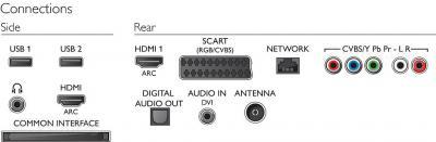 Телевизор Philips 40PFT4509/60 - интерфейсы