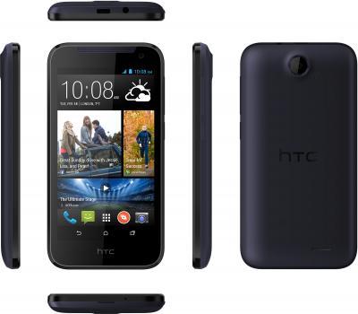 Смартфон HTC Desire 310 Dual (синий) - полный обзор панелей